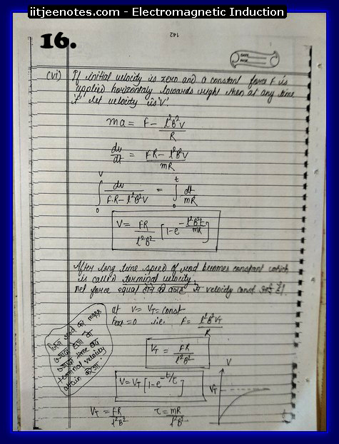 Electromagnetic Induction Notes IITJEE2