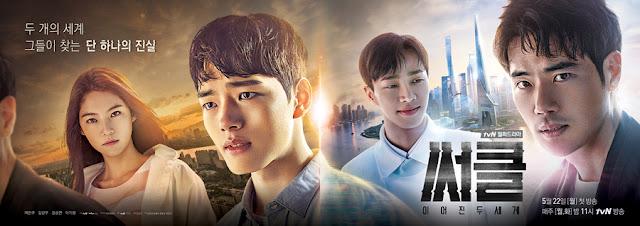 Sinopsis Drama Korea Circle (2017)