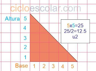 deducir formula para el área de un triángulo