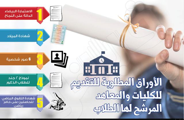 الأوراق المطلوبة للتقديم للكليات والمعاهد المرشح لها الطلاب 2018-2019