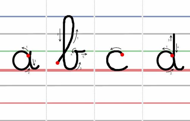 Affiches tracés des lettres