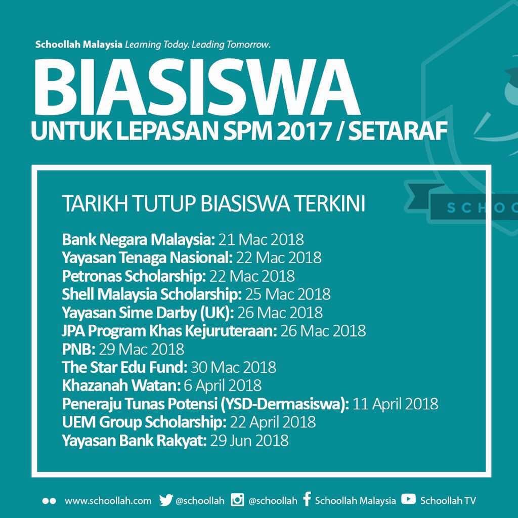 Tarikh Tutup Biasiswa terkini untuk lepasan SPM 2017