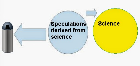 science speculation
