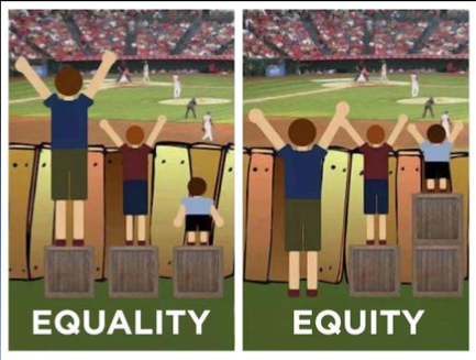 Equity-equality individualisme