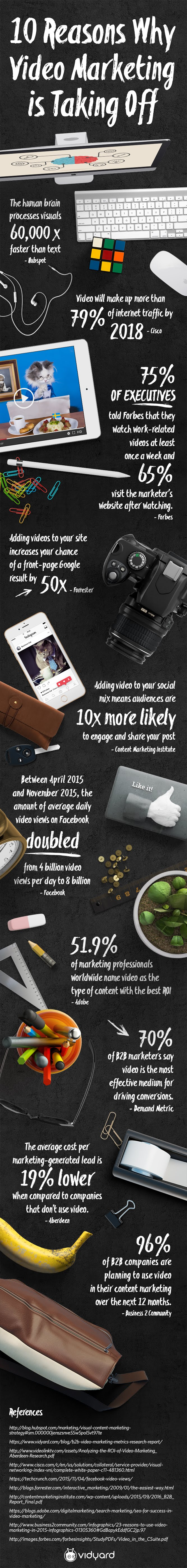 10 Amazing Facts That Will Turn You Into A Video Marketing Advocate - #Infographic