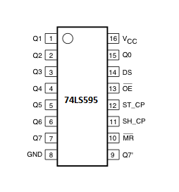Electronics Technology: 74LS595 PIN DIAGRAM