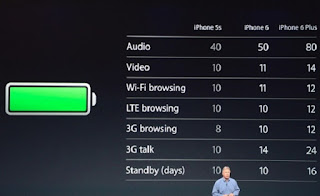 thay pin iphone 6 plus lay ngay 2