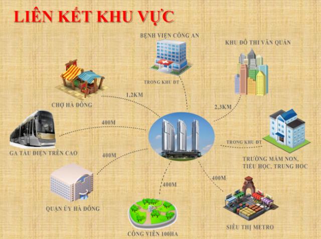 Vị Trí The K Park Văn Phú