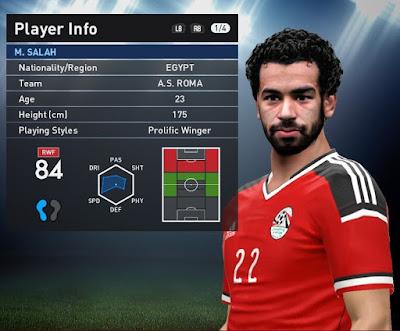 Mohamed Salah in PES 16