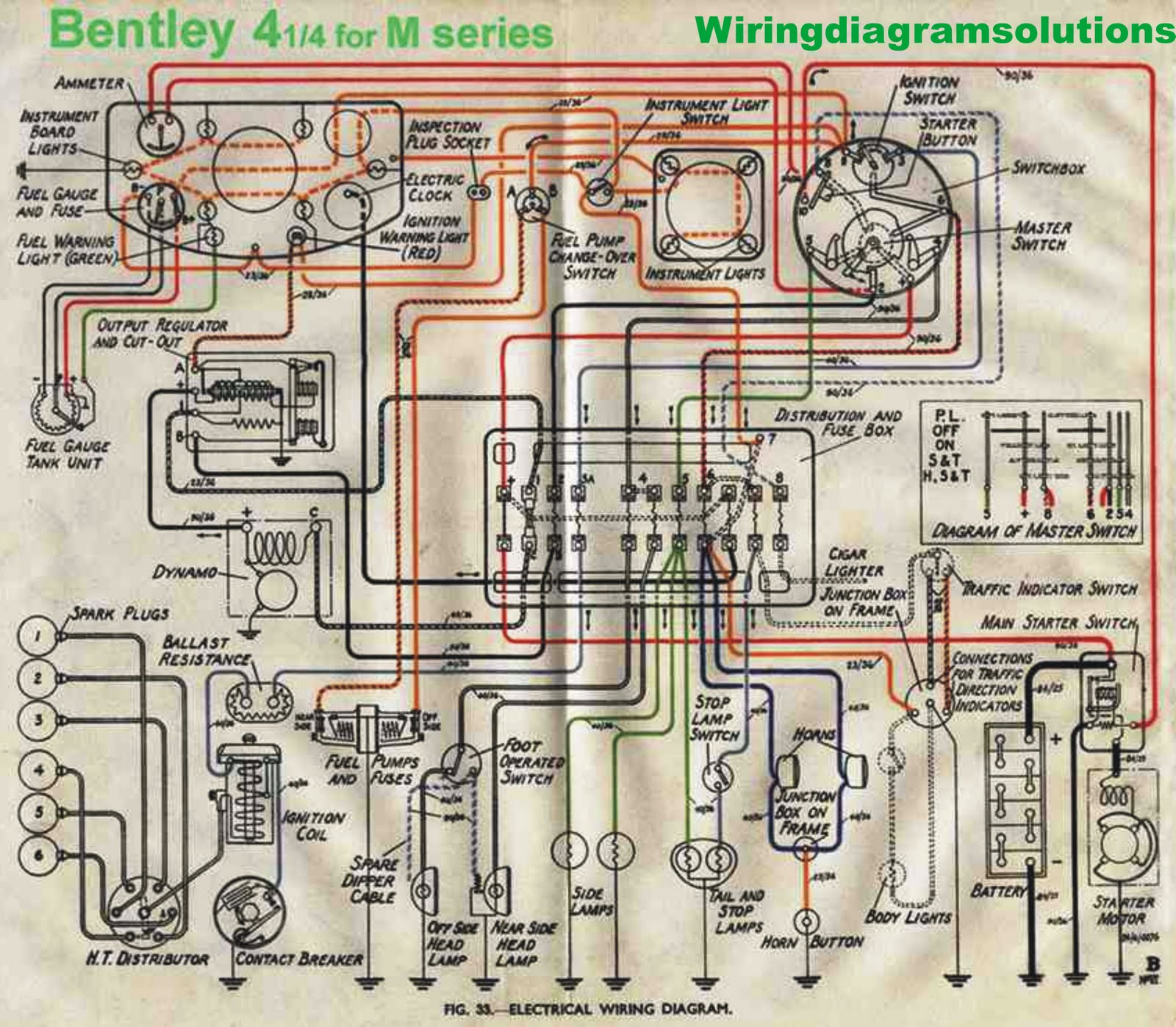Bentley 4 1 4l M Series Wiring Diagram Color Image Schematic Fuse Enlargeable