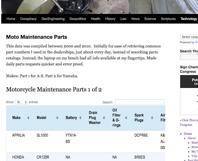 Moto Maintenance Parts Tables