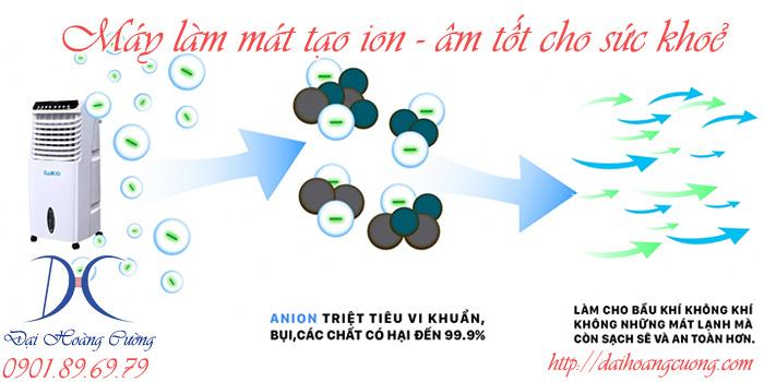 chức năng tạo ion âm cho không khí là một trong những ưu điểm tuyệt vời