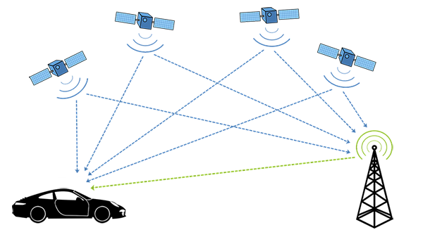 Lokalizator GPS - Monitoring samochodów