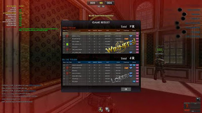 15 November 2017 - Octana 7.0 Point Blank Garena Wallhack, ESP Mode, Auto Headshoot, 1 Hit, Aimbullet, Auto Killer, No Recoil, Full Mode VVIP