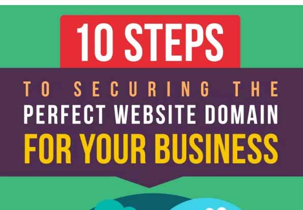 10-step-for-domain-name