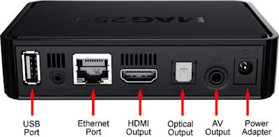 IPTV set-top box MAG250 IPTV set-top box MAG254/MAG255 IPTV set-top box MAG256/MAG257 Hybrid Set-Top Box MAG270/MAG275 Premium Set-Top Box MAG350 Premium Set-Top Box MAG352