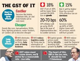 gst law