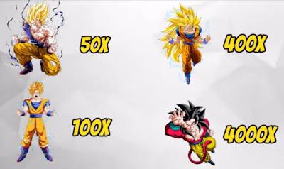 Gambar Perbandingan kekuatan Super Saiyan Goku