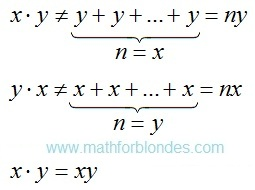 Multiplication in algebra. Mathematics For Blondes.