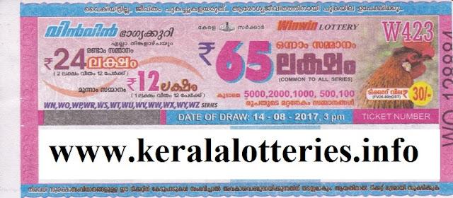 Kerala Lottery Result of Win Win (W-425) on 28/08/2017