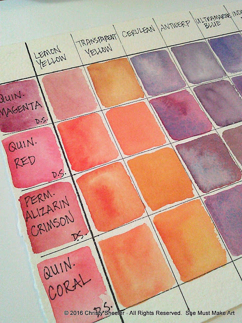 Color mixing grid for new pigments from Daniel Smith in preparation for the cherry blossom watercolor paintings.