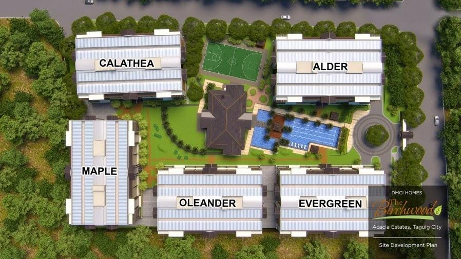 The Birchwood Site Development Plan