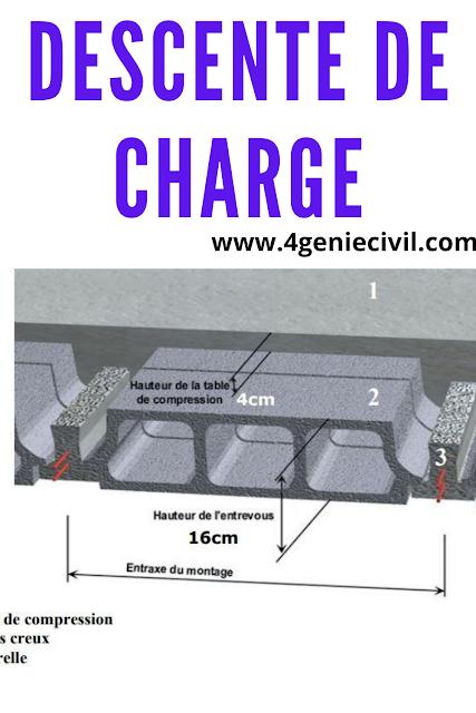 descente de charge toiture, descente de charge calcul, descente de charge poteau, descente de charge batiment, descente de charge cours génie civil pdf,