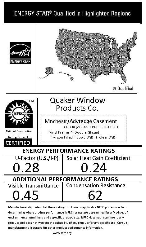 Window Energy Comparison Chart