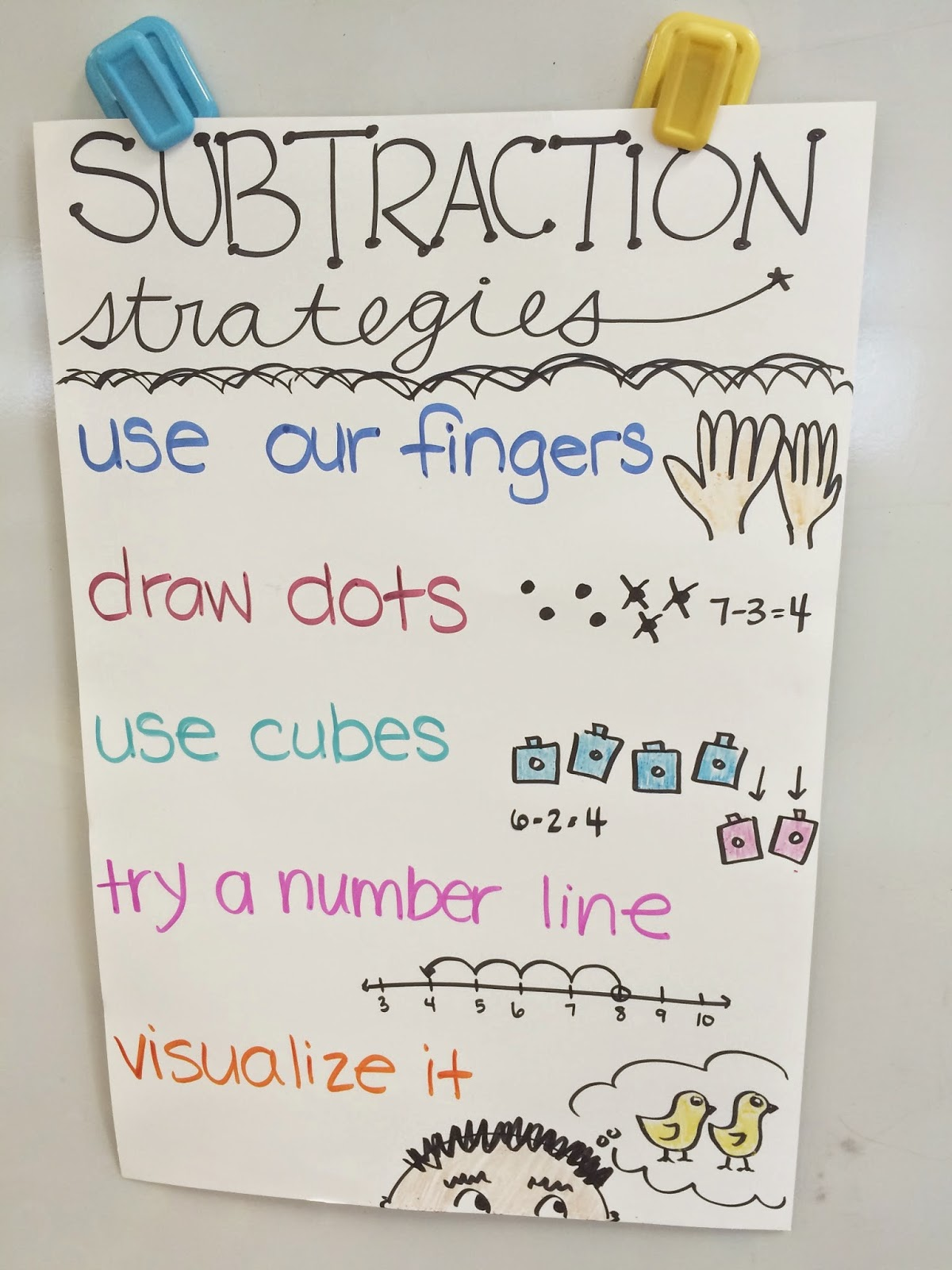Writing Reviews Accountable Talk Subtraction And More