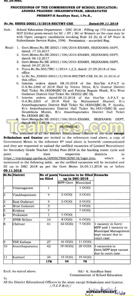 Rc.No. ESE02-20021/3/2018-RECTMT-CSE DSC 2018 - Filling up 173 vacancies of SGT (Urdu) posts instructions