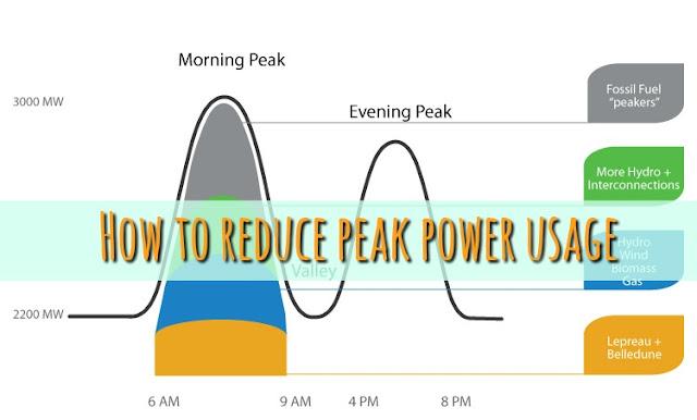 Easy Ways to Reduce Peak Power Usage