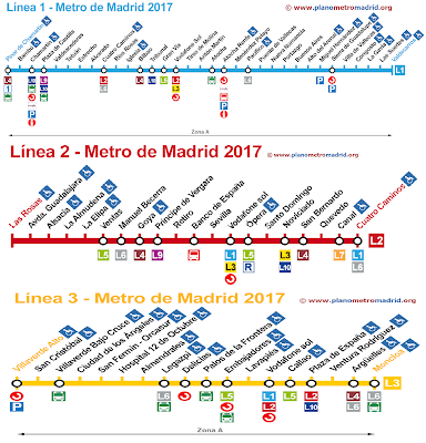 Mapa Metro Madrid líneas principales