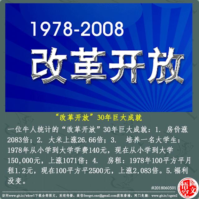 悟空图文: 中共内忧外困,倒台不远(2018/06/05)