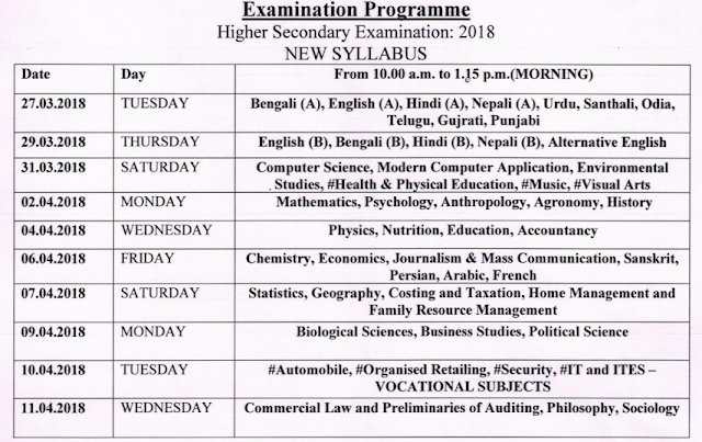 2018 HS Exam Routine, WBCHSE exam schedule