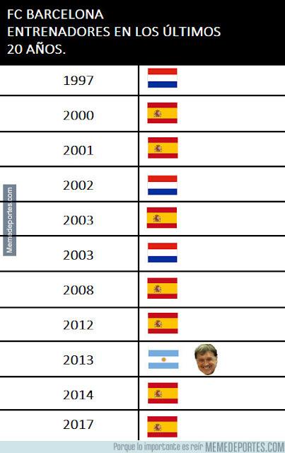 La nacionalidad de los últimos entrenadores del Barça