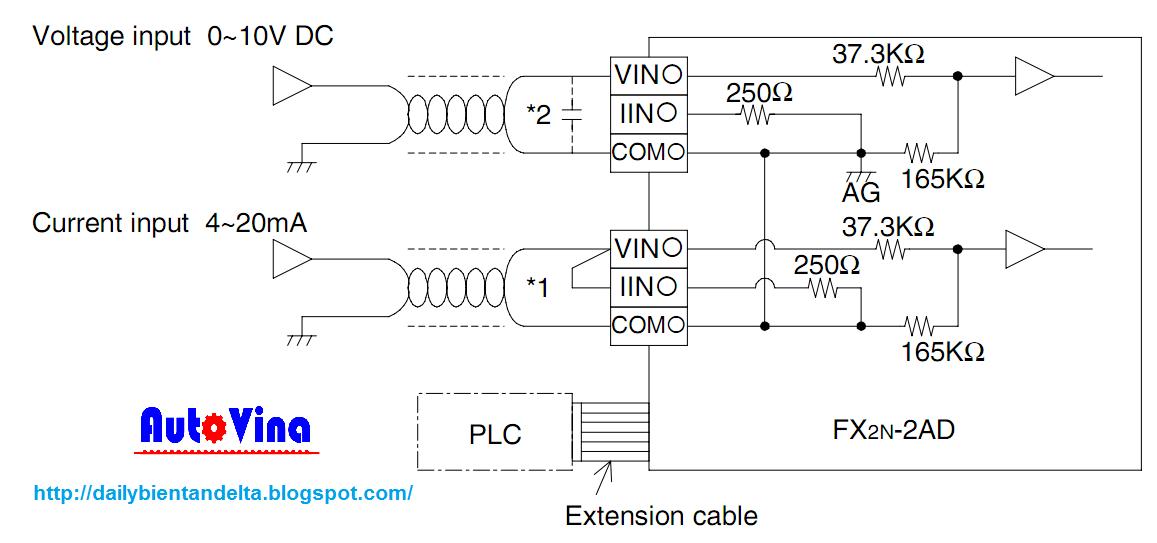 Sơ đồ đấu nối ngõ vào Analog module FX2N-2AD PLC Mitsubishi