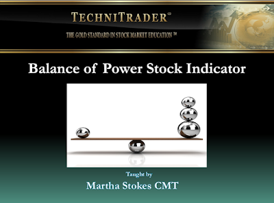 screen shot of balance of power stock indicator webinar - technitrader