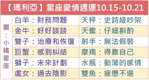 【Maria瑪利亞】星座愛情週運2018.10.15-10.21