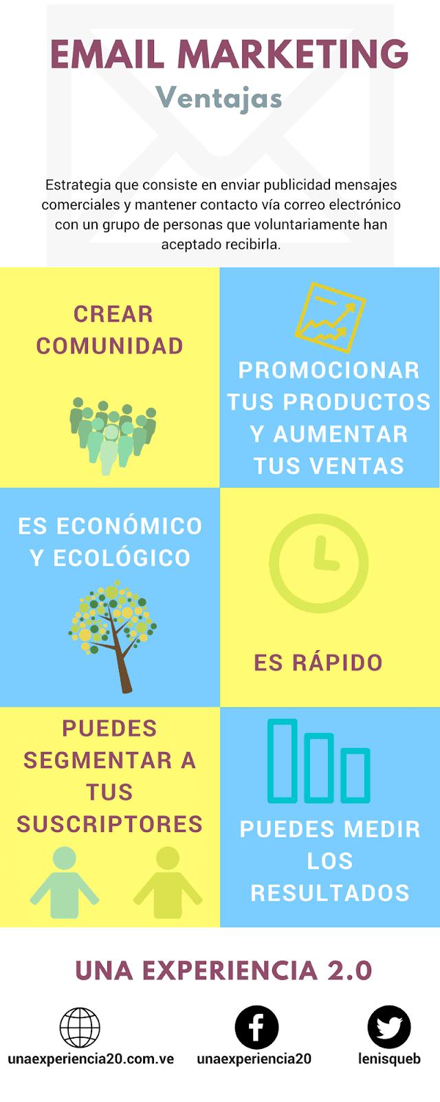 Infografia-email-marketing-ventajas