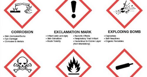 Safety Risks Ghs Pictograms