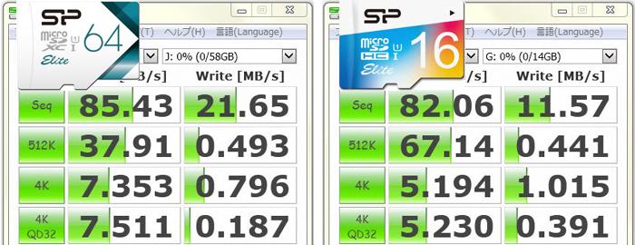 シリコンパワー「Elite」マイクロSDカードの転送速度・ベンチマークテスト結果