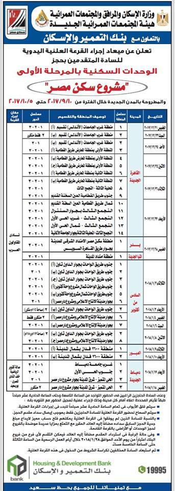 موعد قرعة سكن مصر 2017-2018 وأماكن إجراء قرعة شقق سكن مصر