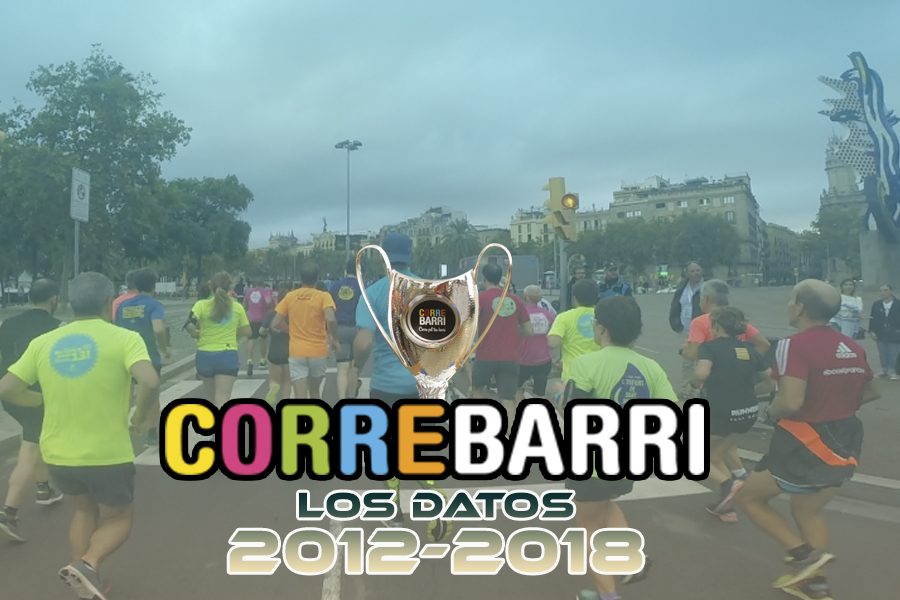 Números de CORREBARRI 2012-2018