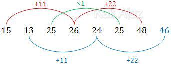 Penyelesaian pola bilangan no. 23 soal Numerikal TKPA SBMPTN 20116 kode 321