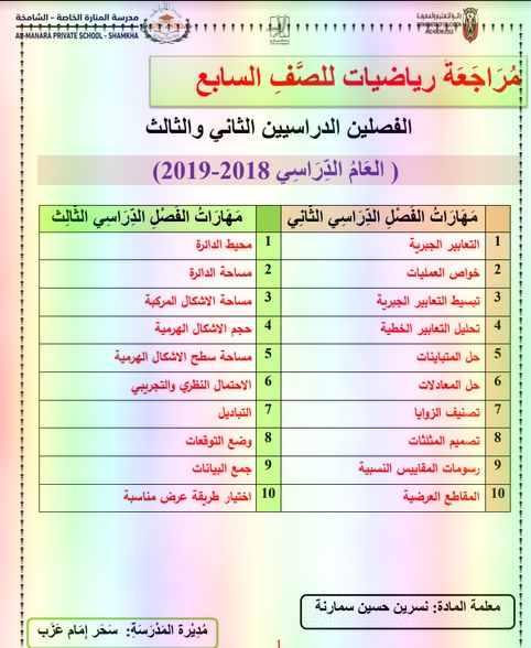 مراجعة الرياضيات للصف السابع الفصل الثالث 2019 - مناهج الامارات
