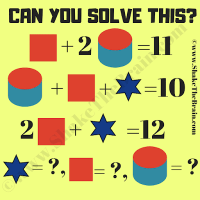 In this Maths Picture Puzzle for Genius, your challenge is to find the values of the given geometrical shapes