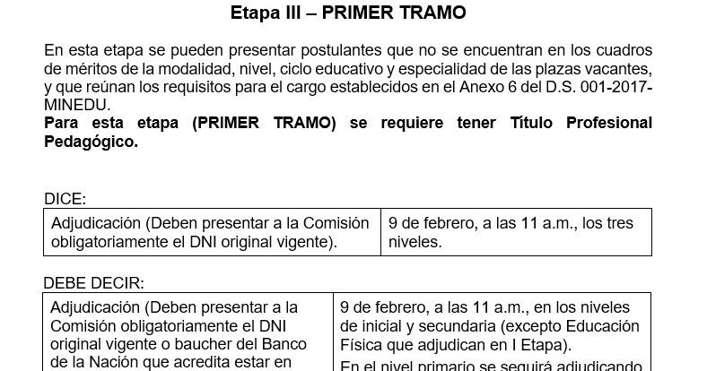 Contrato docente 2018 iii etapa primer tramo fe de for Plazas disponibles concurso docente 2016