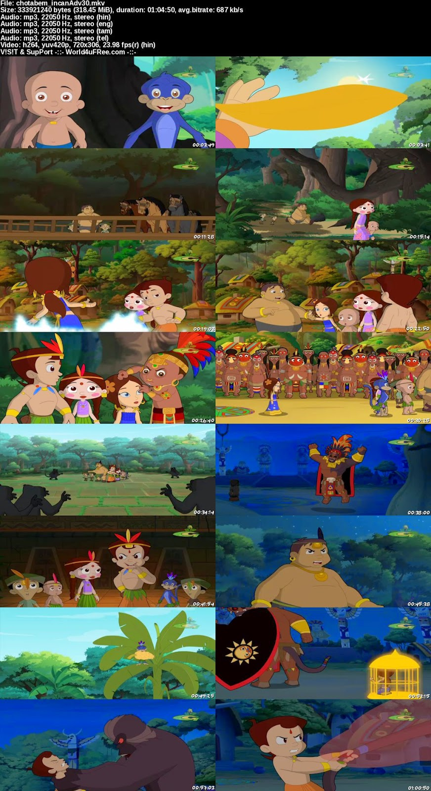 Chota Bheem The Incan Adventure 2014 Movie In 300MB at moviesmella.com