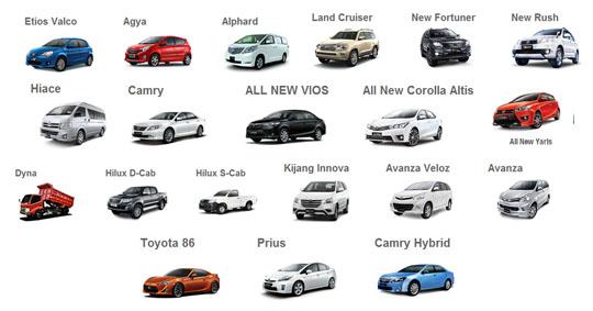 Toyota Lenteng Agung Jakarta Selatan