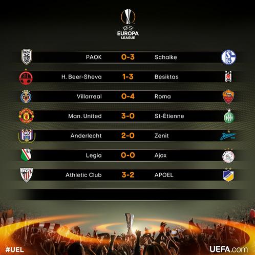 Hasil Lengkap Liga Eropa Kamis dan Jumat 16,17 Febuari 2017